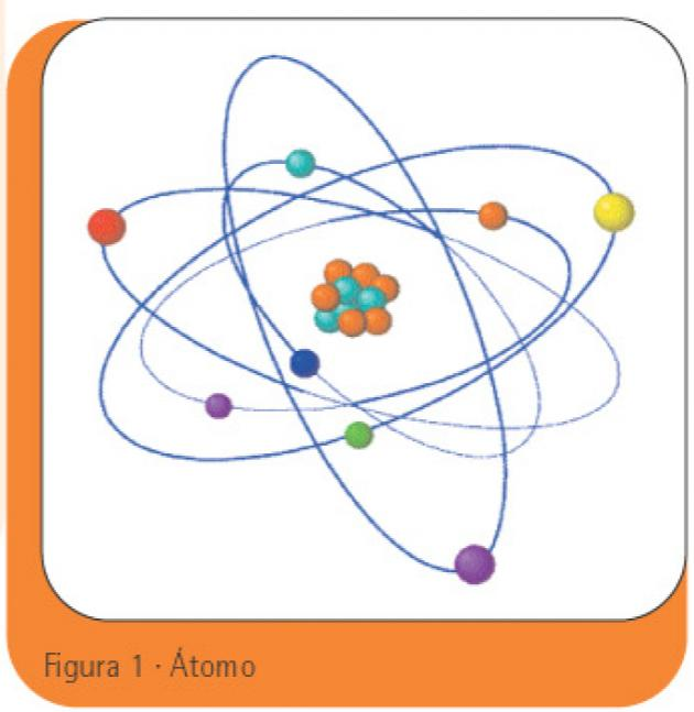 I - Electrostática 1